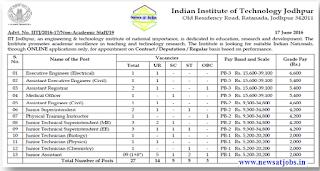 iit-jodhpur-recruitment-2016