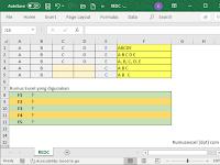 Fungsi TEXTJOIN, Cara Menggunakan Rumus Excel TEXTJOIN