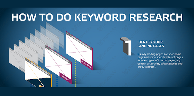 How-To-Do-Keyword-Research-To-Increase-Traffic #Infographic