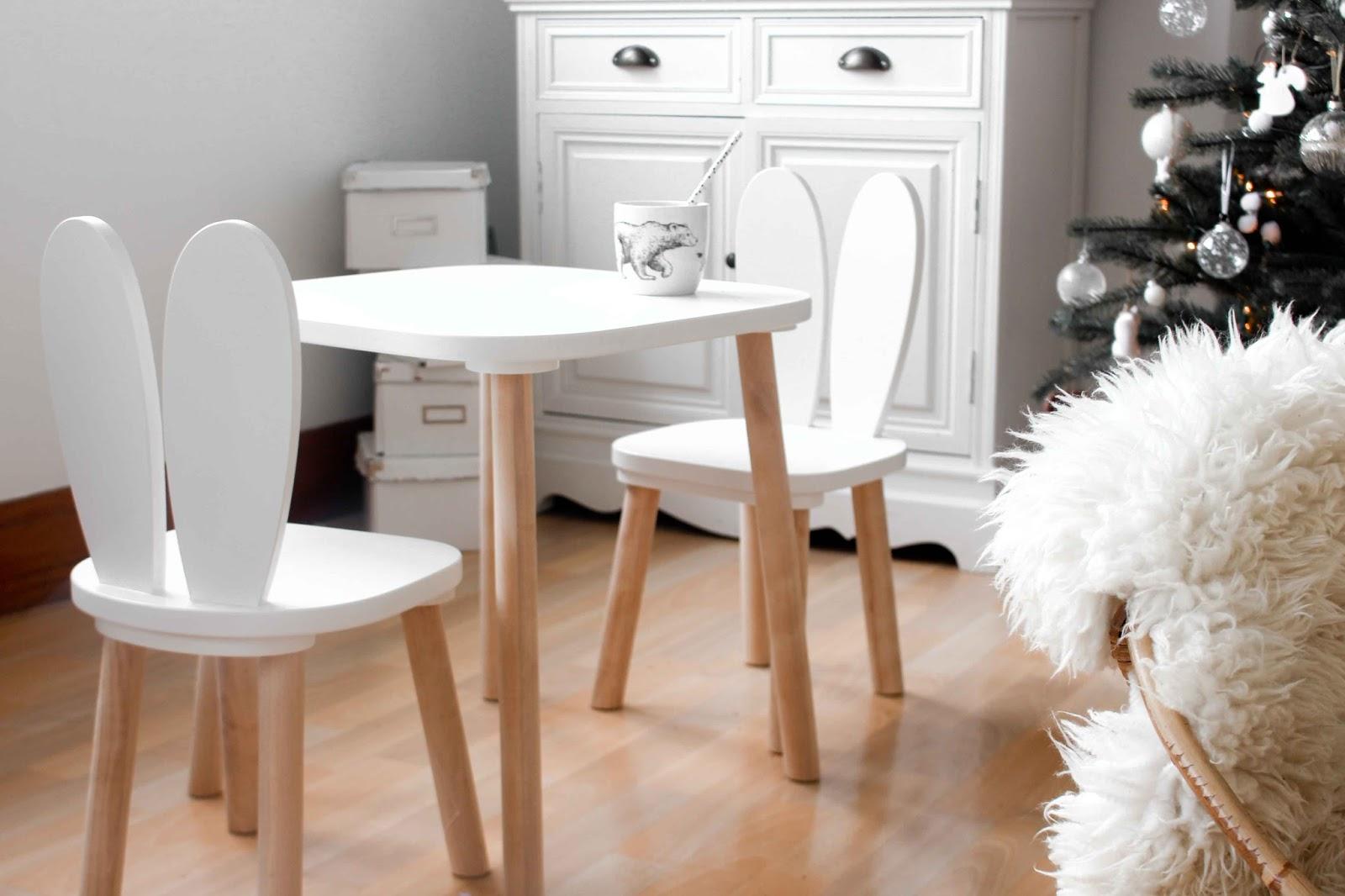 d corer son int rieur quand on est assistante maternelle lola etc t ra. Black Bedroom Furniture Sets. Home Design Ideas