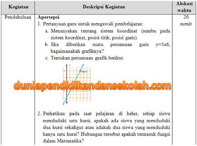 RPP Matematika SMP/ MTs Kelas 7, 8, dan 9 Kurikulum 2013 Revisi