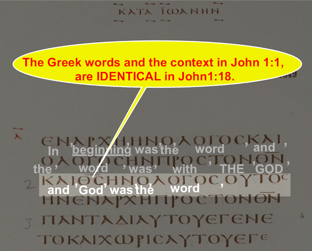 The Greek words and the context in John 1:1, are IDENTICAL in John1:18.