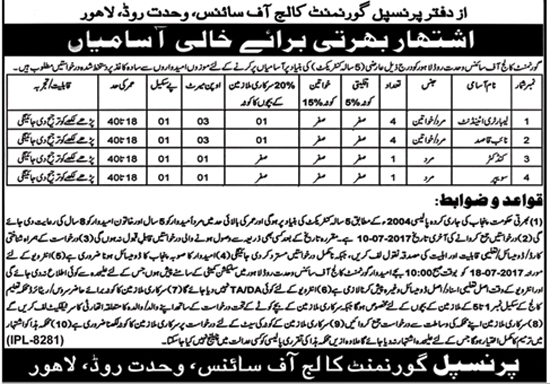 Conductor, Naib Qasid, Laboratory Attendant & other Jobs In Govt College For Boys 22 Jun 2017