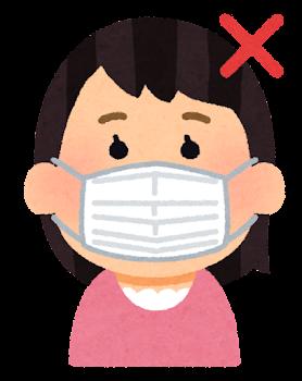 マスクの装着方法のイラスト(女性・NG・あご)