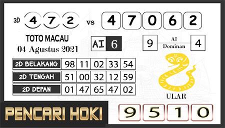 Prediksi Pencari Hoki Group Macau Rabu 31-07-2021