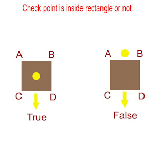 Check point is inside rectangle or not