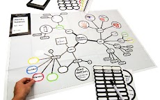 Begini Tips dan Cara Membuat Mind Mapping Simple & Kreatif