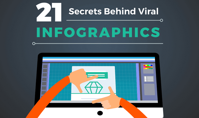 What makes an infographic go viral?