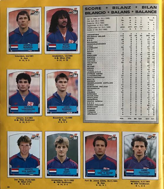Figurine nazionale olandese Euro 88