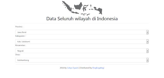 Source Code PHP CI Database Wilayah (Provinsi, Kota, Kecamatan, Desa) Indonesia