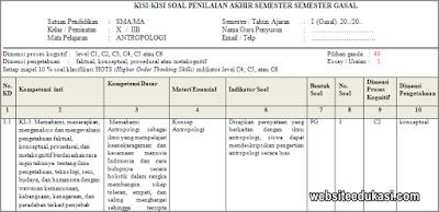 Kisi-kisi PAS Antropologi Kelas 10 Tahun 2019/2020