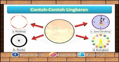 Contoh-Contoh Lingkaran