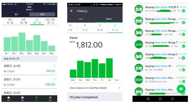 Register Grab Driver In Malaysia Via Latest Online Verification Method