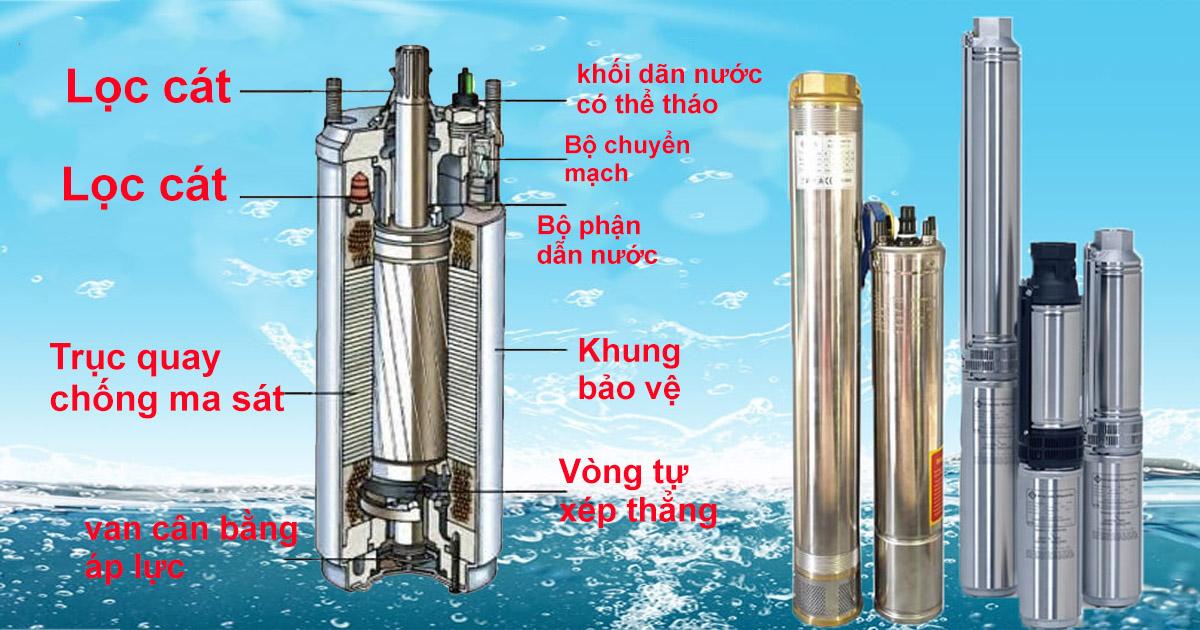 Cấu tạo vào nguyên lý hoạt động của máy bơm nước giếng khoan