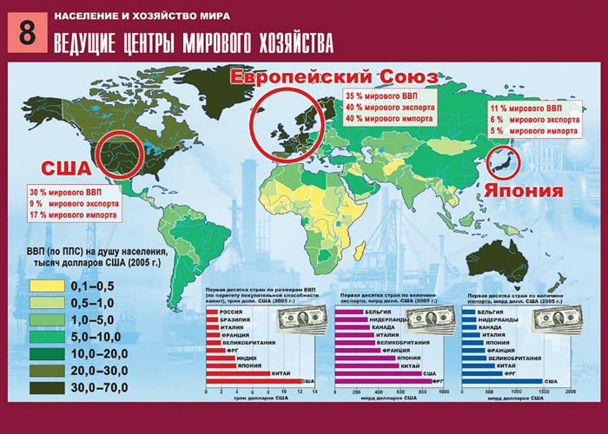 География мирового хозяйства реферат 8172