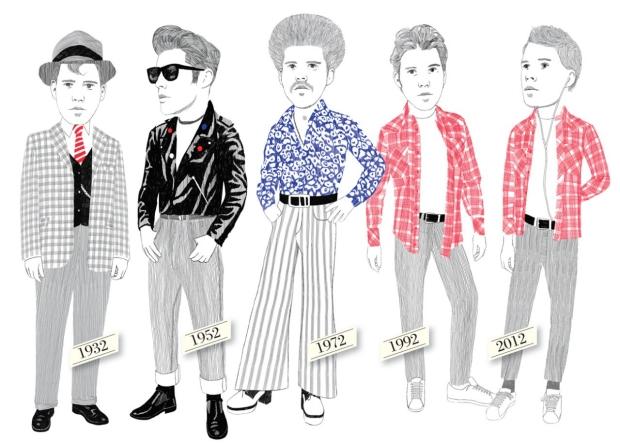 Why personal style hasn't changed: Kurt Andersen's analysis