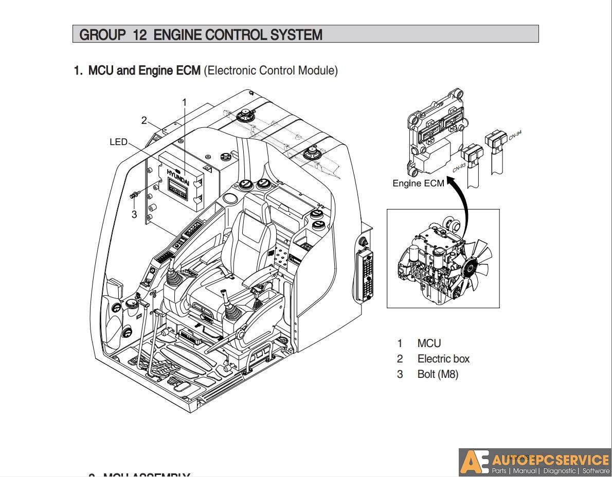 autoepcserviceheavyequipment: Hyundai Heavy Equipment Full