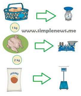 alat timbang dan kegunaanya www/simplenews.me