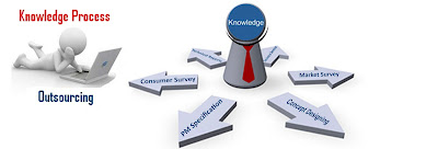 hi flyer outsourcing KPO Services