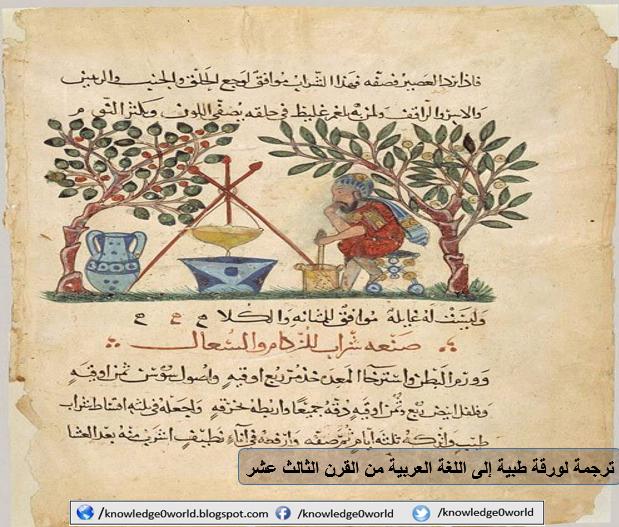 مكتبة,بيت الحكمة,بغداد,هارون الرشيد,المامون,العلوم