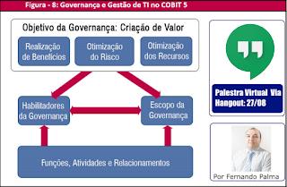 Em seu 2º Princípio o COBIT 5 Diferencia a Governança de TI e a Gestão de TI