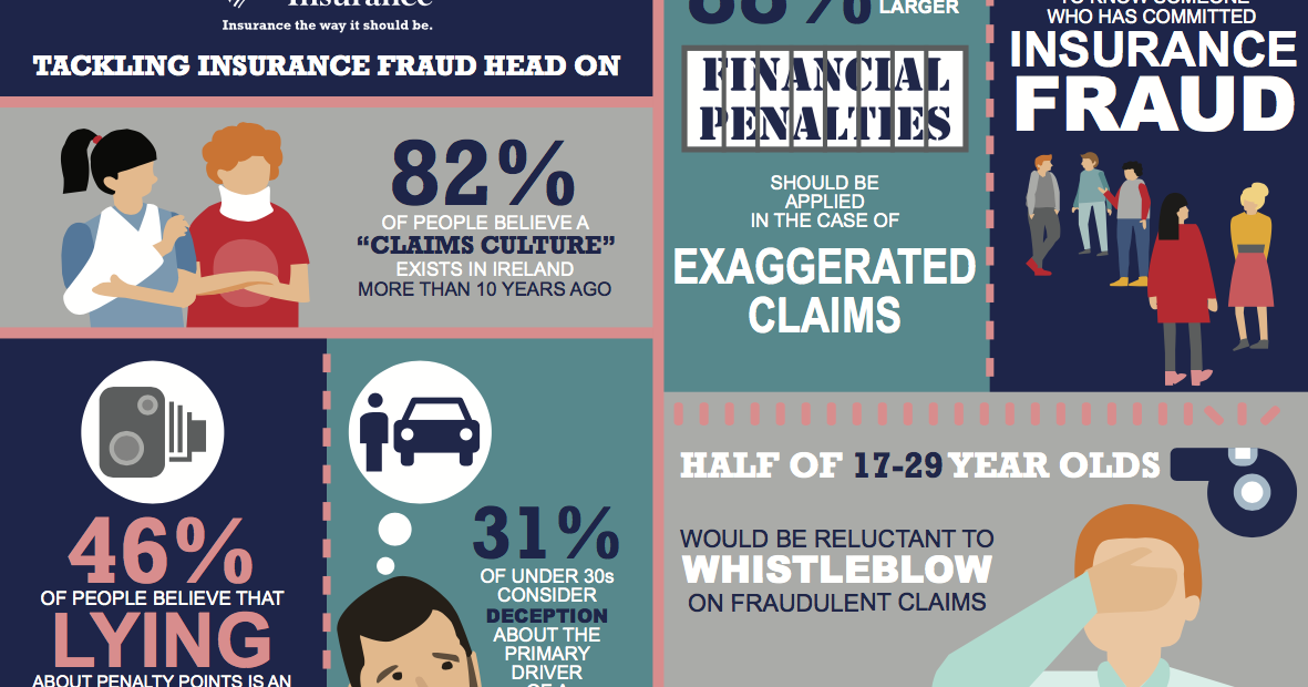 Irish Car+Travel Magazine: Younger drivers 'more fluid' about insurance fraud