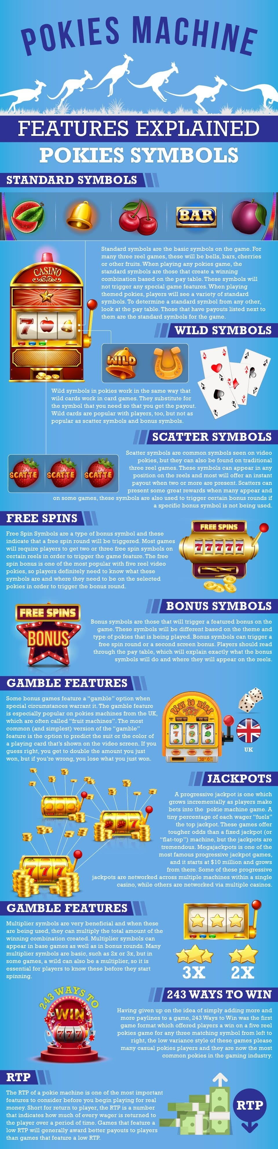 Best Features of Australian Pokies #infographic