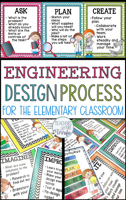 The Engineering Design Process is the heart of STEM. This poster set is perfect for using in your STEM area to help students work through the steps. #teachersareterrific #STEM #elementary