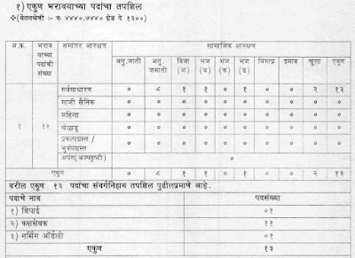 Dhule Health Department Recruitment 2016 apply online arogya.maharashtra.gov.in