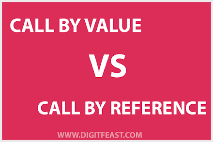 Call By Value And Call By Reference In C Language