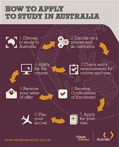 Pendaftaran Beasiswa Studi In Australia 2017-2018