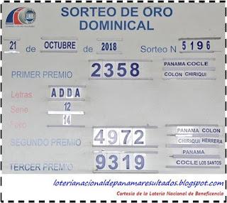 resultados-sorteo-domingo-21-de-octubre-2018-loteria-nacional-de-panama-tablero-oficial