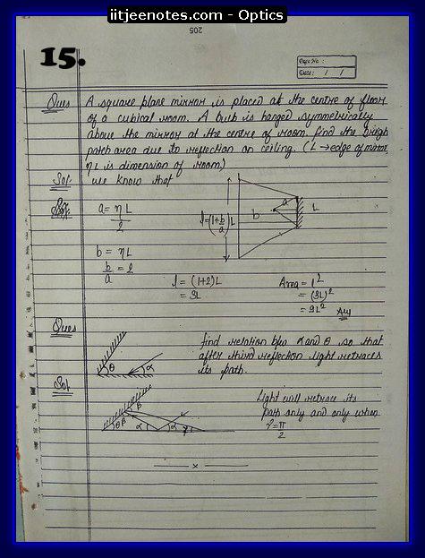 Optics Notes 5
