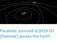 https://sciencythoughts.blogspot.com/2020/07/parabolic-asteroid-a2019-o3-palomar.html