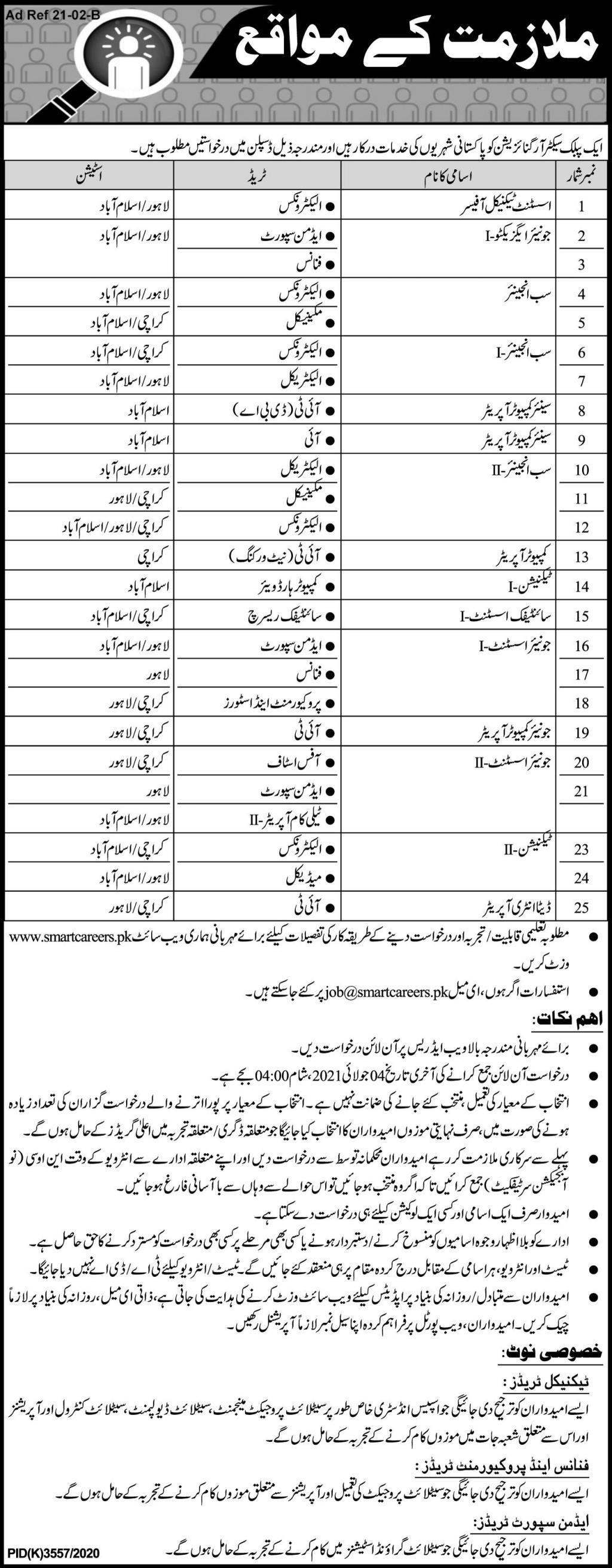 Public Sector Organization Government Of Pakistan Jobs 2021