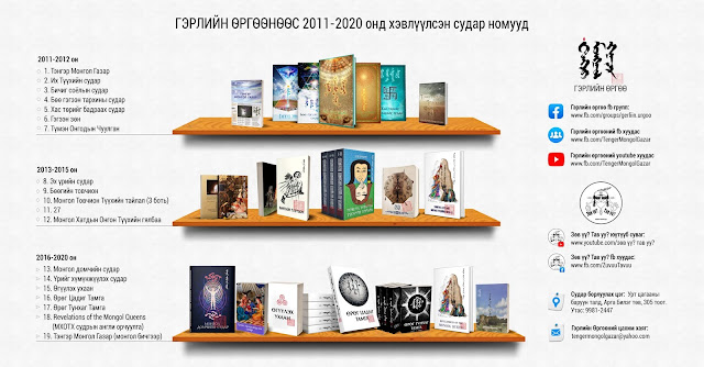 2011-2020 онд хэвлэгдсэн бүх судрууд