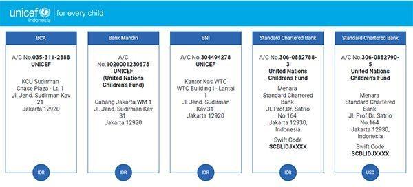 Rekening Bank Donasi Unicef Indonesia