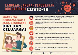 Apa Itu Covid 10 (Novel Coronavirus)