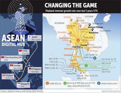 การผสานพลังจาก 5 เทคโนโลยีหลักเพื่อขับเคลื่อนประเทศไทยสู่การเป็น Digital Hub แห่งอาเซีย