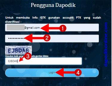 Cara Login Info GTK dengan Login Langsung ke GTK