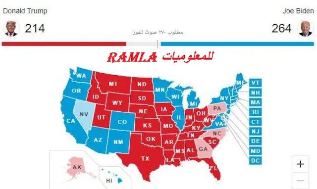 أخر نتائج الانتخابات الأمريكية 2020