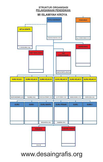 http://www.desaingrafis.org/2019/06/desain-struktur-organisasi.html