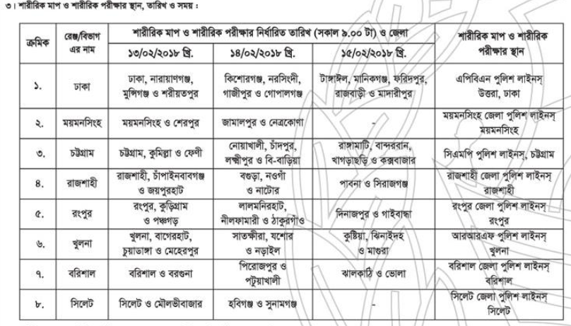 Bangladesh Police Sub-Inspector (unarmed) Circular 2018 Recruitment Physical Measurement and Physical exam date, time and location