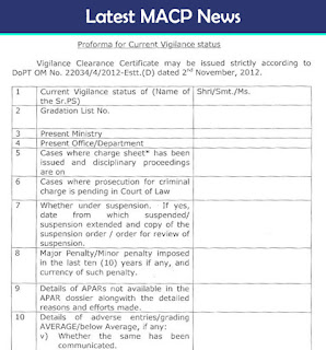 Latest MACP News from DoPT - Grant of financial up gradations under MACPS upto 30.09.2020