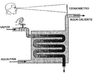 tecnodigital: sistema mecanico