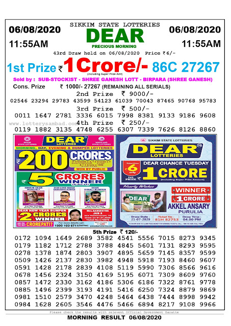 Sikkim State Lottery Sambad 06-08-2020 Today Result 11.55 AM