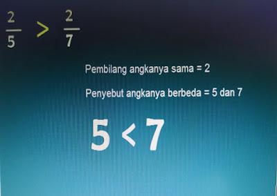 cara cepat membandingkan bilangan pecahan