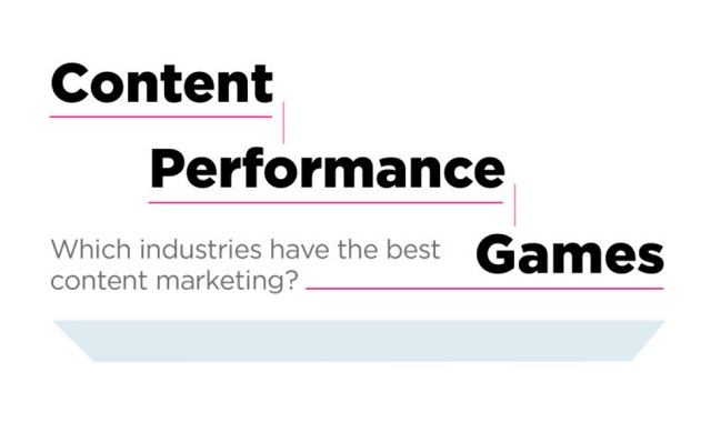 Which Industries Have the Best Content Marketing?