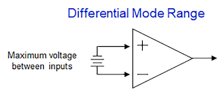 Differential mode range is measured between inputs.