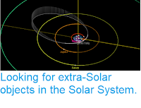http://sciencythoughts.blogspot.com/2018/12/looking-for-extra-solar-objects-in.html